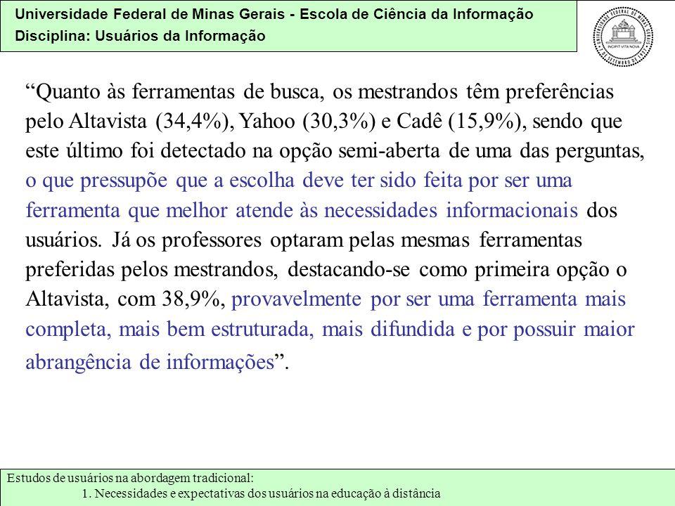 Universidade Federal de Minas Gerais - Escola de Ciência da Informação Disciplina: Usuários da Informação Quanto às ferramentas de busca, os mestrando