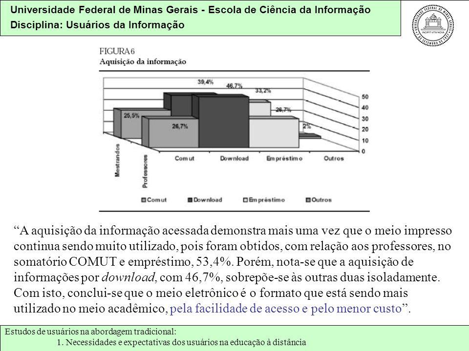 Universidade Federal de Minas Gerais - Escola de Ciência da Informação Disciplina: Usuários da Informação A aquisição da informação acessada demonstra
