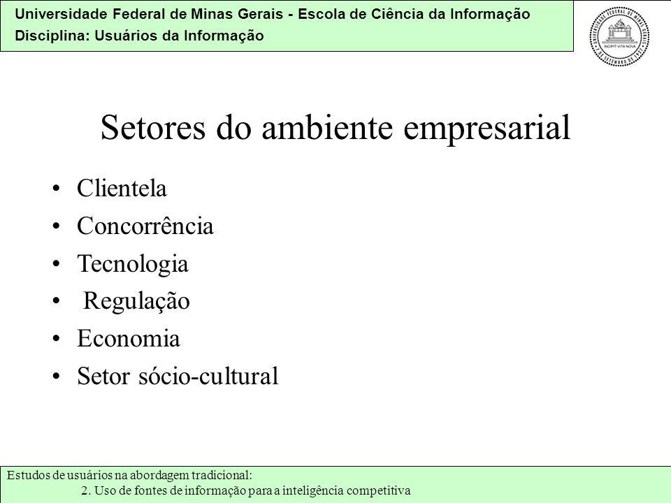 Universidade Federal de Minas Gerais - Escola de Ciência da Informação Disciplina: Usuários da Informação Setores do ambiente empresarial Clientela Co