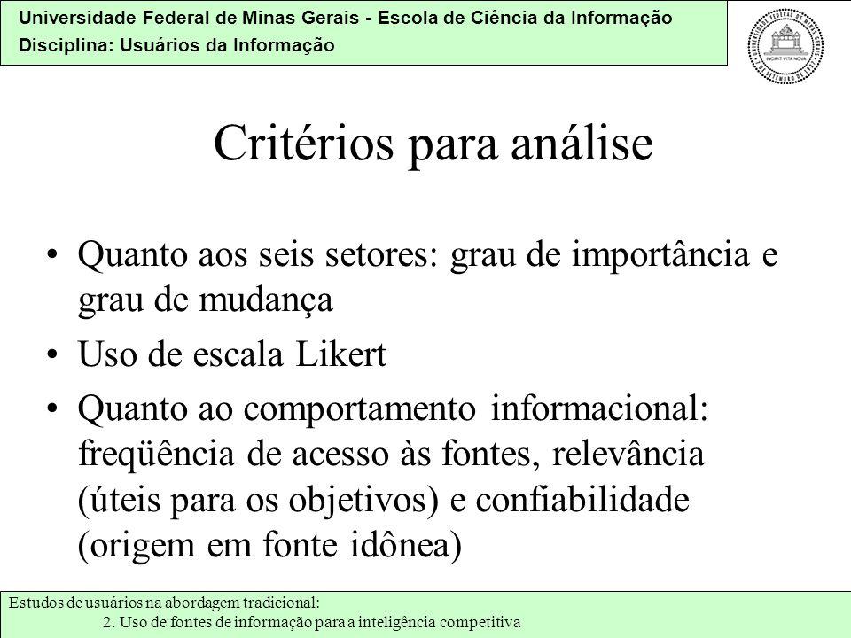 Universidade Federal de Minas Gerais - Escola de Ciência da Informação Disciplina: Usuários da Informação Critérios para análise Quanto aos seis setor