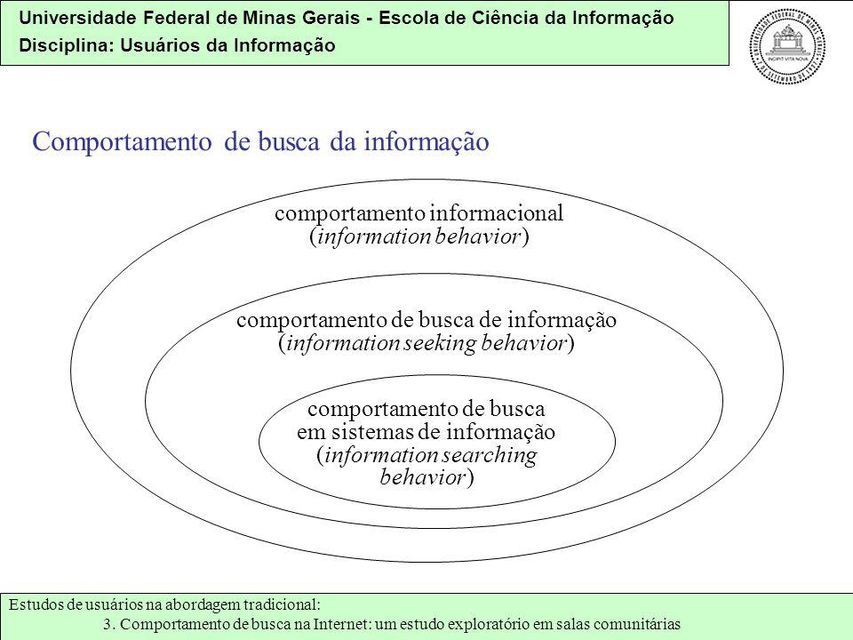 Universidade Federal de Minas Gerais - Escola de Ciência da Informação Disciplina: Usuários da Informação Comportamento de busca da informação comport