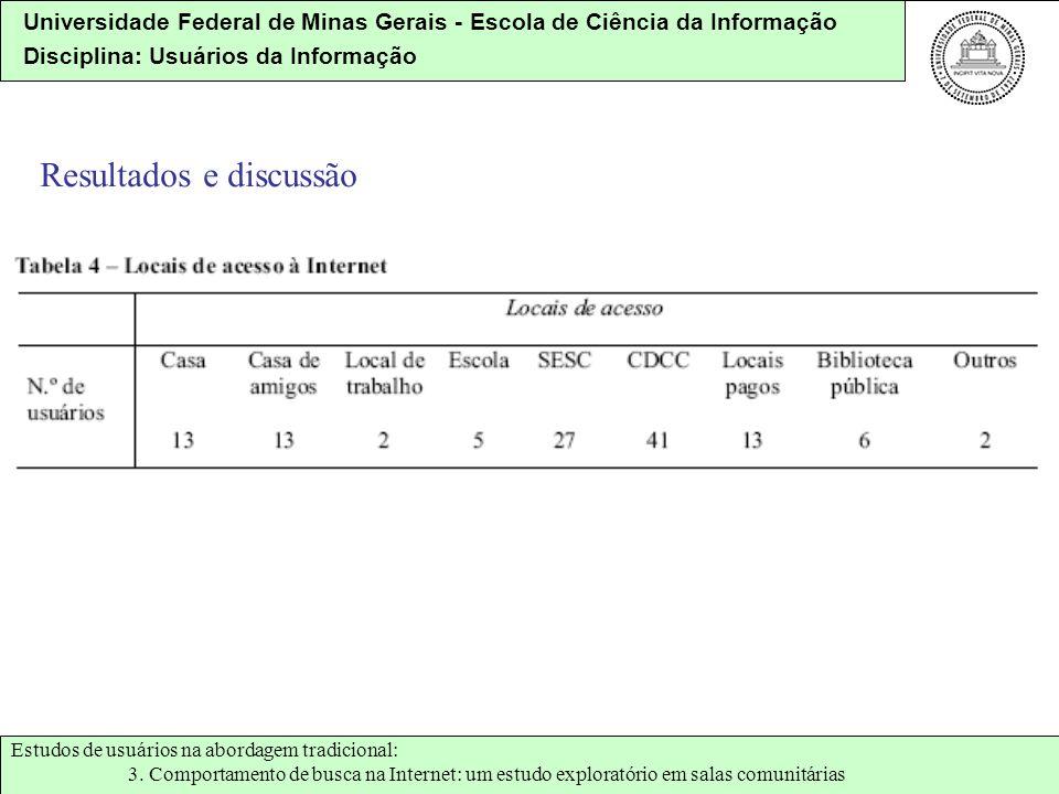Universidade Federal de Minas Gerais - Escola de Ciência da Informação Disciplina: Usuários da Informação Resultados e discussão Estudos de usuários n
