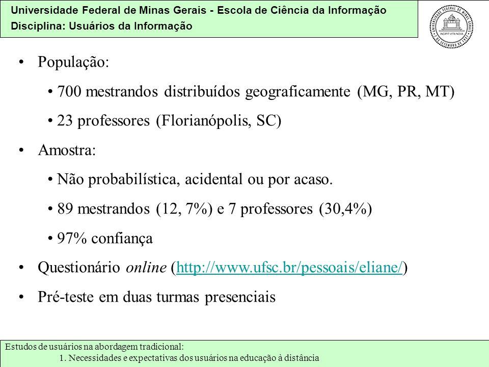 Universidade Federal de Minas Gerais - Escola de Ciência da Informação Disciplina: Usuários da Informação População: 700 mestrandos distribuídos geogr