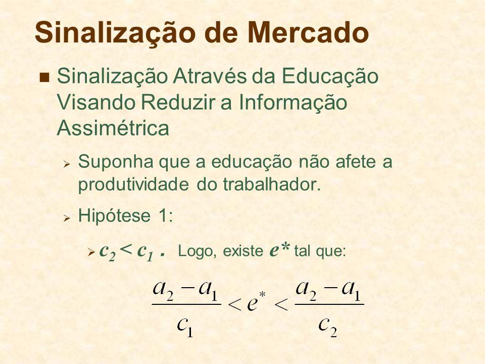 Sinalização de Mercado Sinalização Através da Educação Visando Reduzir a Informação Assimétrica Suponha que a educação não afete a produtividade do trabalhador.