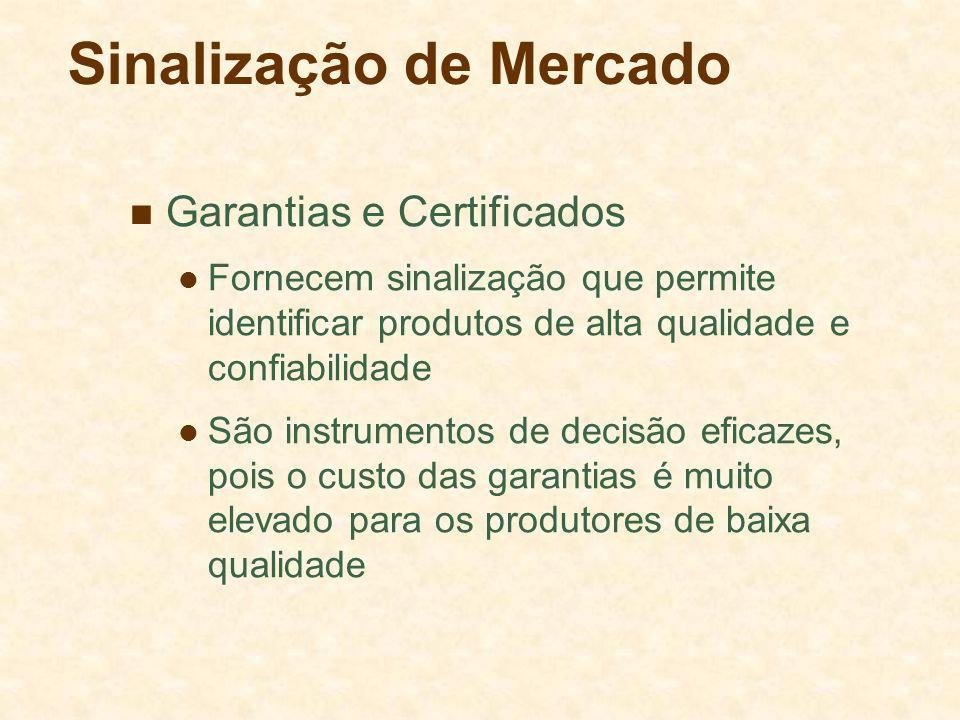 Sinalização de Mercado Garantias e Certificados Fornecem sinalização que permite identificar produtos de alta qualidade e confiabilidade São instrumentos de decisão eficazes, pois o custo das garantias é muito elevado para os produtores de baixa qualidade