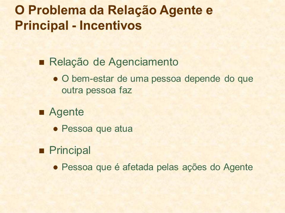 O Problema da Relação Agente e Principal - Incentivos Relação de Agenciamento O bem-estar de uma pessoa depende do que outra pessoa faz Agente Pessoa que atua Principal Pessoa que é afetada pelas ações do Agente