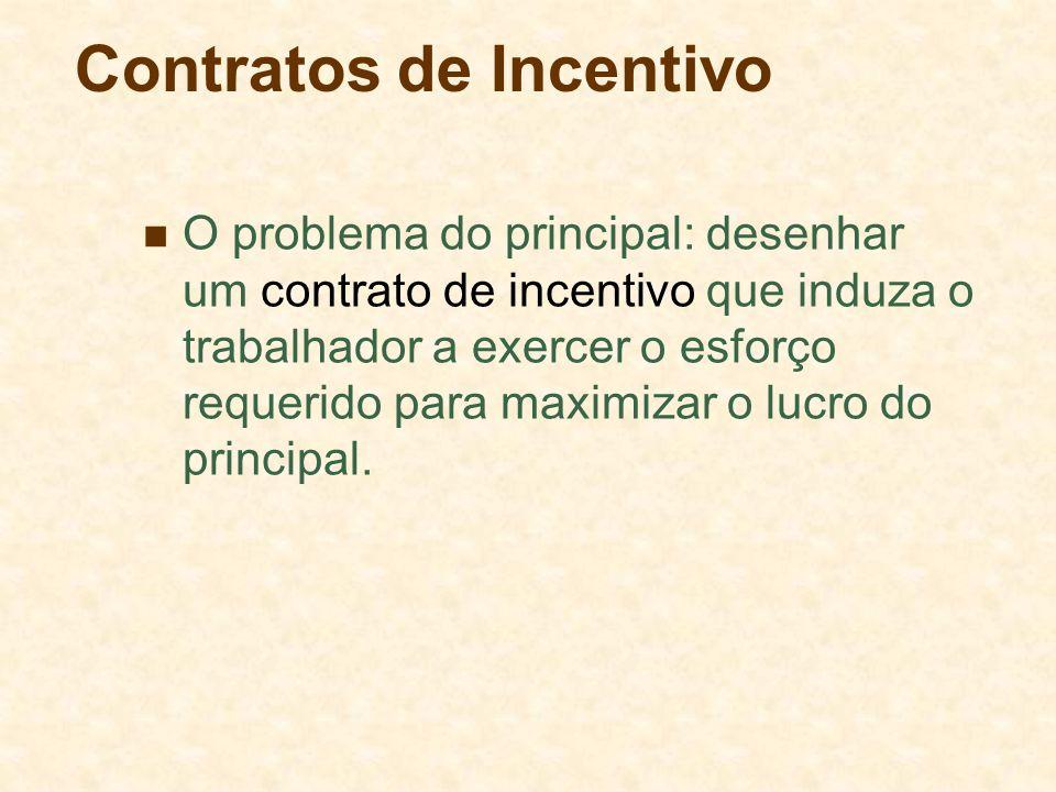 Contratos de Incentivo O problema do principal: desenhar um contrato de incentivo que induza o trabalhador a exercer o esforço requerido para maximizar o lucro do principal.