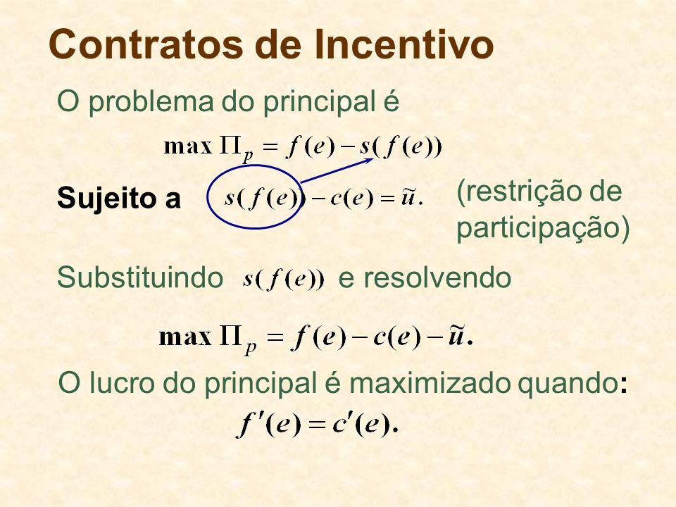 Contratos de Incentivo O problema do principal é Sujeito a (restrição de participação) Substituindo e resolvendo O lucro do principal é maximizado quando: