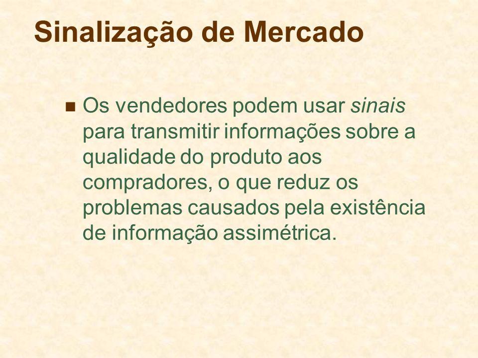 Sinalização de Mercado Os vendedores podem usar sinais para transmitir informações sobre a qualidade do produto aos compradores, o que reduz os problemas causados pela existência de informação assimétrica.