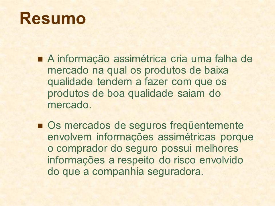 Resumo A informação assimétrica cria uma falha de mercado na qual os produtos de baixa qualidade tendem a fazer com que os produtos de boa qualidade saiam do mercado.