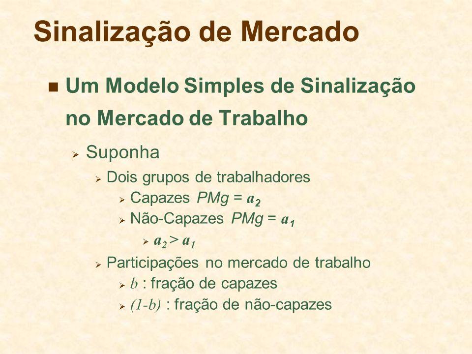 Sinalização de Mercado Um Modelo Simples de Sinalização no Mercado de Trabalho Suponha Dois grupos de trabalhadores Capazes PMg = a 2 Não-Capazes PMg = a 1 a 2 > a 1 Participações no mercado de trabalho b : fração de capazes (1-b) : fração de não-capazes