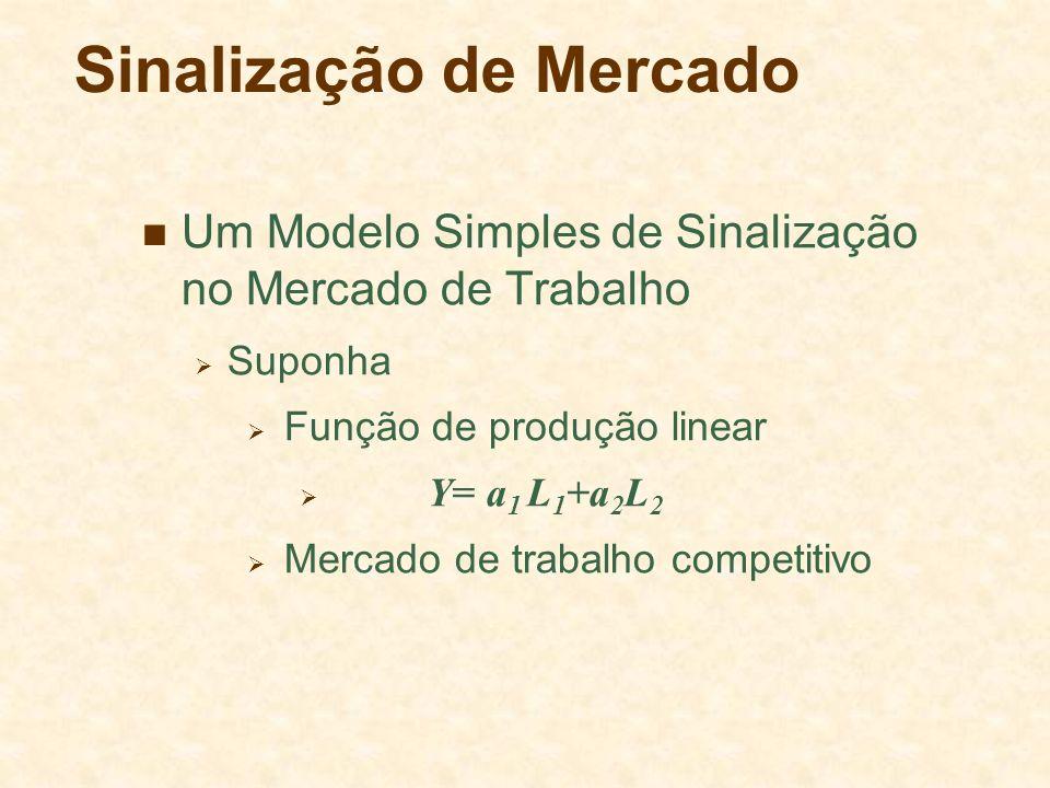 Sinalização de Mercado Um Modelo Simples de Sinalização no Mercado de Trabalho Suponha Função de produção linear Y= a 1 L 1 +a 2 L 2 Mercado de trabalho competitivo