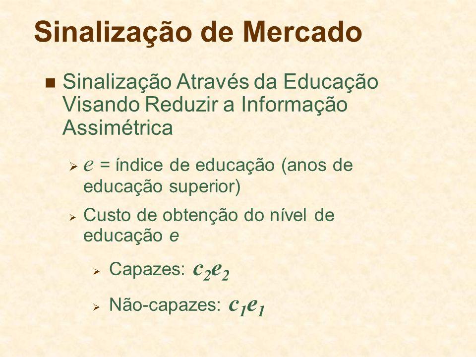 Sinalização de Mercado Sinalização Através da Educação Visando Reduzir a Informação Assimétrica e = índice de educação (anos de educação superior) Custo de obtenção do nível de educação e Capazes: c 2 e 2 Não-capazes: c 1 e 1