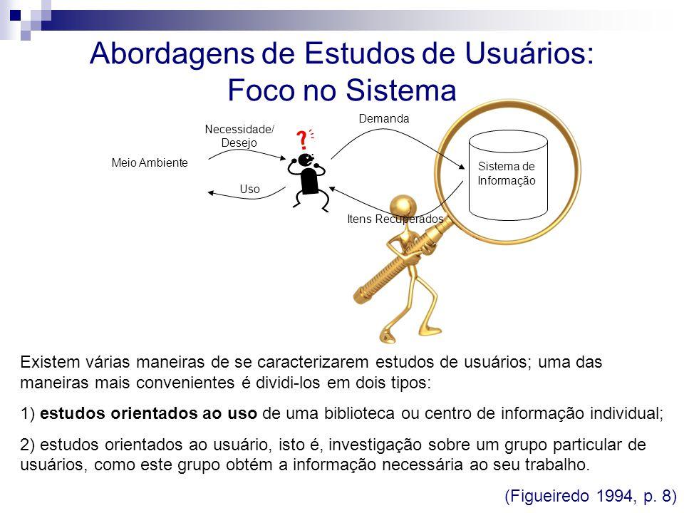 Abordagens de Estudos de Usuários: Foco no Sistema Sistema de Informação Demanda Itens Recuperados Necessidade/ Desejo Uso Meio Ambiente Existem vária