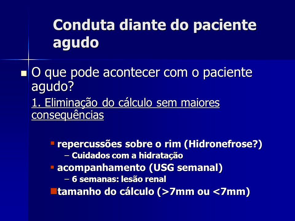 Conduta diante do paciente agudo O que pode acontecer com o paciente agudo.