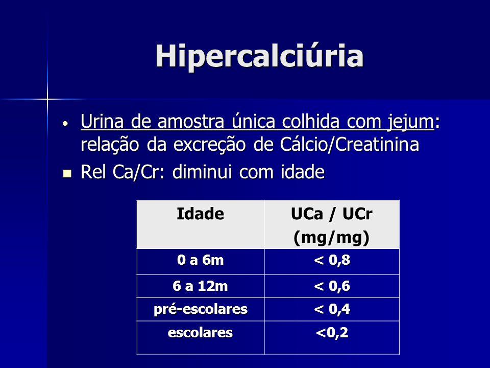Hipercalciúria Urina de amostra única colhida com jejum: relação da excreção de Cálcio/Creatinina Urina de amostra única colhida com jejum: relação da excreção de Cálcio/Creatinina Rel Ca/Cr: diminui com idade Rel Ca/Cr: diminui com idade Idade UCa / UCr (mg/mg) 0 a 6m < 0,8 6 a 12m < 0,6 pré-escolares < 0,4 escolares<0,2
