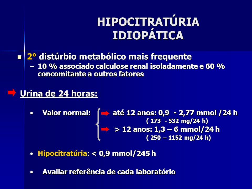 HIPOCITRATÚRIA IDIOPÁTICA 2° distúrbio metabólico mais frequente 2° distúrbio metabólico mais frequente –10 % associado calculose renal isoladamente e