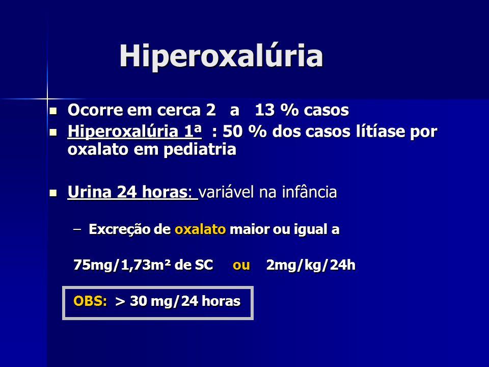 Hiperoxalúria Ocorre em cerca 2 a 13 % casos Ocorre em cerca 2 a 13 % casos Hiperoxalúria 1ª : 50 % dos casos lítíase por oxalato em pediatria Hiperoxalúria 1ª : 50 % dos casos lítíase por oxalato em pediatria Urina 24 horas: variável na infância Urina 24 horas: variável na infância –Excreção de oxalato maior ou igual a 75mg/1,73m² de SC ou 2mg/kg/24h OBS: > 30 mg/24 horas