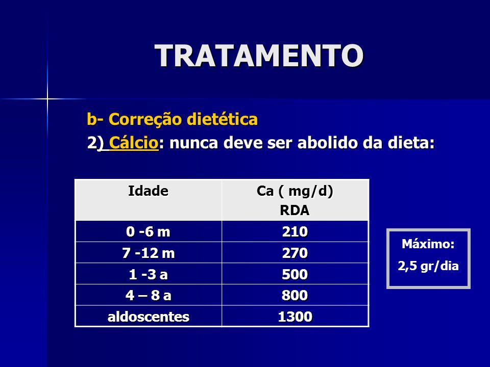 TRATAMENTO b- Correção dietética 2) Cálcio: nunca deve ser abolido da dieta: Idade Ca ( mg/d) RDA 0 -6 m 210 7 -12 m 270 1 -3 a 500 4 – 8 a 800 aldosc