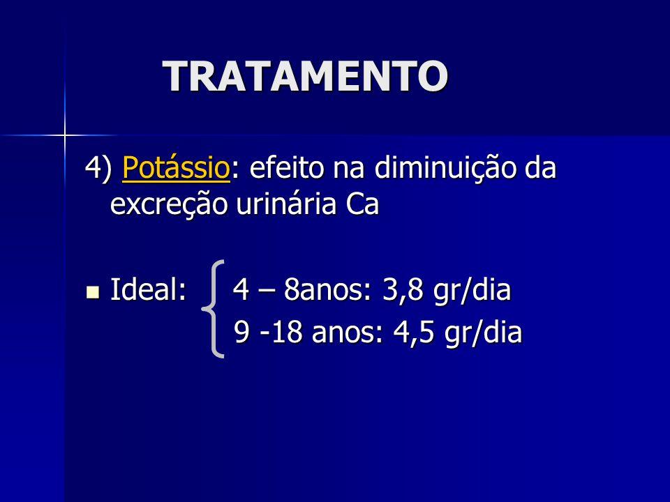 TRATAMENTO 4) Potássio: efeito na diminuição da excreção urinária Ca Ideal: 4 – 8anos: 3,8 gr/dia Ideal: 4 – 8anos: 3,8 gr/dia 9 -18 anos: 4,5 gr/dia