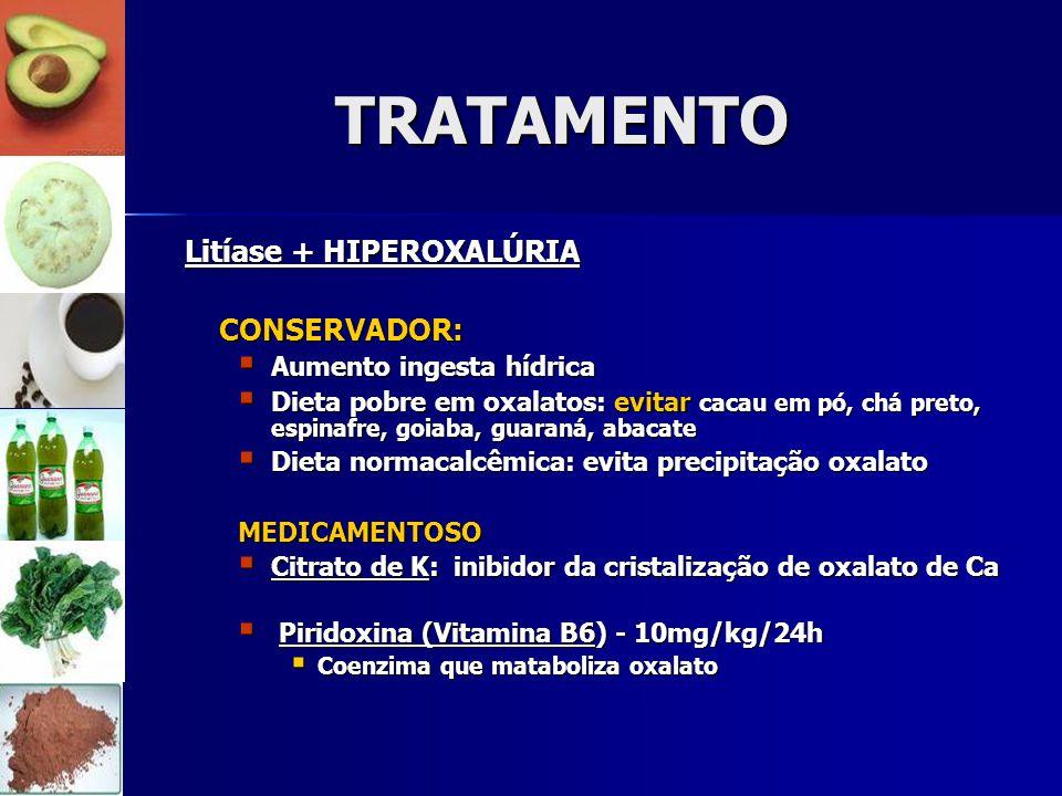 TRATAMENTO Litíase + HIPEROXALÚRIA CONSERVADOR: CONSERVADOR: Aumento ingesta hídrica Aumento ingesta hídrica Dieta pobre em oxalatos: evitar cacau em pó, chá preto, espinafre, goiaba, guaraná, abacate Dieta pobre em oxalatos: evitar cacau em pó, chá preto, espinafre, goiaba, guaraná, abacate Dieta normacalcêmica: evita precipitação oxalato Dieta normacalcêmica: evita precipitação oxalatoMEDICAMENTOSO Citrato de K: inibidor da cristalização de oxalato de Ca Citrato de K: inibidor da cristalização de oxalato de Ca Piridoxina (Vitamina B6) - 10mg/kg/24h Piridoxina (Vitamina B6) - 10mg/kg/24h Coenzima que mataboliza oxalato Coenzima que mataboliza oxalato