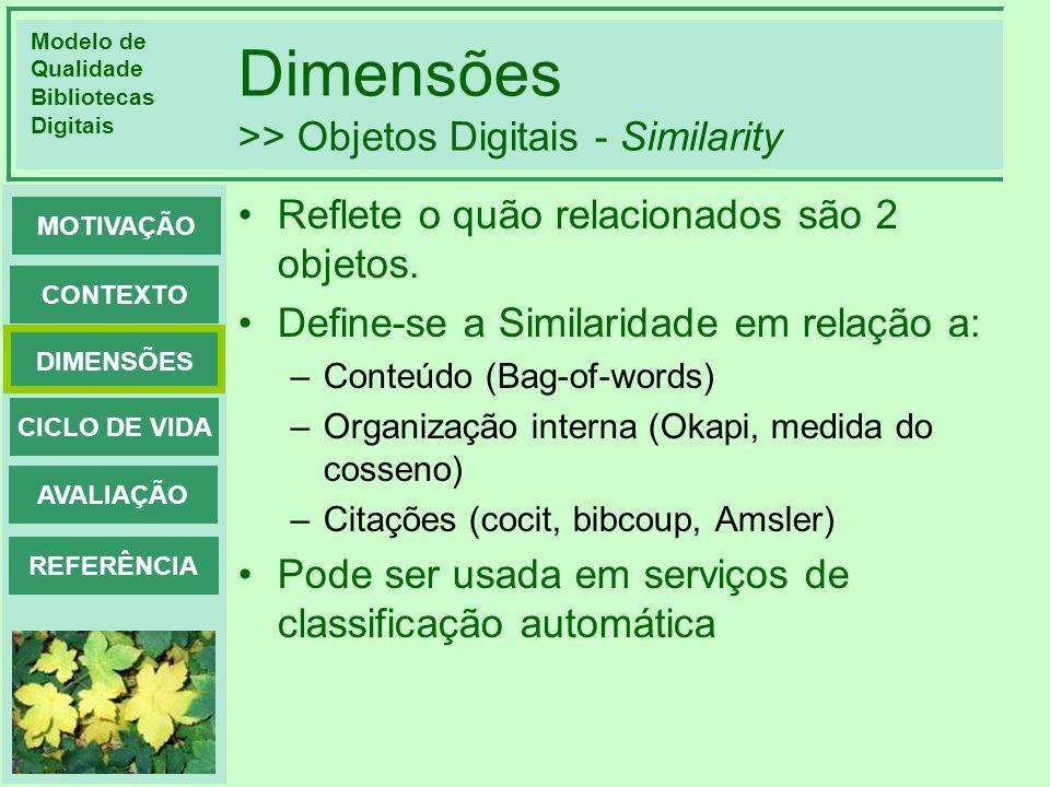 Modelo de Qualidade Bibliotecas Digitais DIMENSÕES CONTEXTO MOTIVAÇÃO CICLO DE VIDA AVALIAÇÃO REFERÊNCIA Dimensões >> Objetos Digitais - Similarity Re
