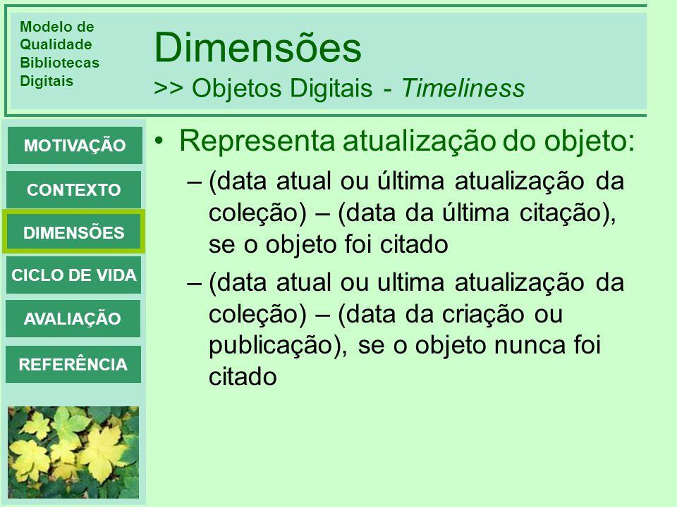 Modelo de Qualidade Bibliotecas Digitais DIMENSÕES CONTEXTO MOTIVAÇÃO CICLO DE VIDA AVALIAÇÃO REFERÊNCIA Dimensões >> Objetos Digitais - Timeliness Re