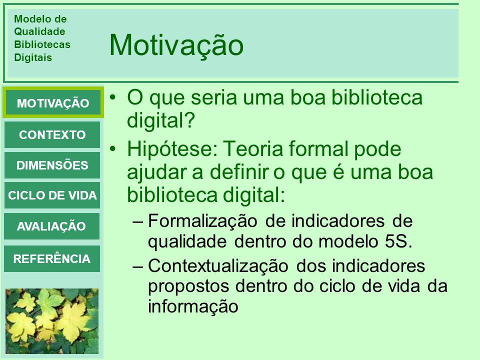 Modelo de Qualidade Bibliotecas Digitais DIMENSÕES CONTEXTO MOTIVAÇÃO CICLO DE VIDA AVALIAÇÃO REFERÊNCIA Avaliação 3 biblitecários, com experiência prática com bibliotecas digitais.
