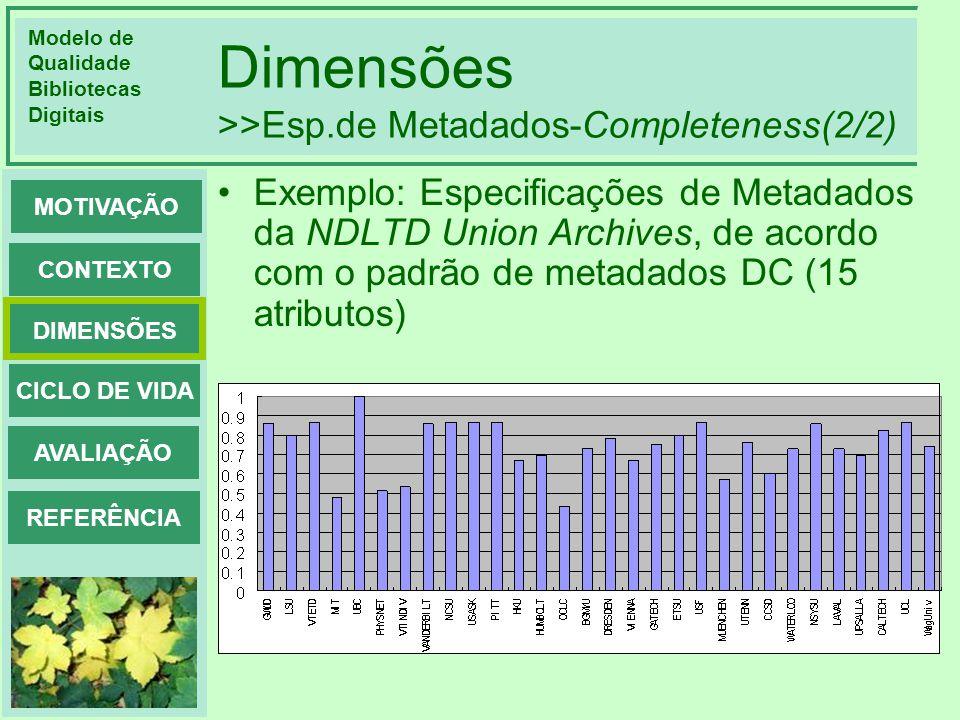 Modelo de Qualidade Bibliotecas Digitais DIMENSÕES CONTEXTO MOTIVAÇÃO CICLO DE VIDA AVALIAÇÃO REFERÊNCIA Dimensões >>Esp.de Metadados-Completeness(2/2