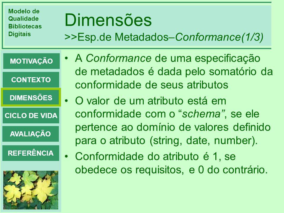 Modelo de Qualidade Bibliotecas Digitais DIMENSÕES CONTEXTO MOTIVAÇÃO CICLO DE VIDA AVALIAÇÃO REFERÊNCIA Dimensões >>Esp.de Metadados–Conformance(1/3)
