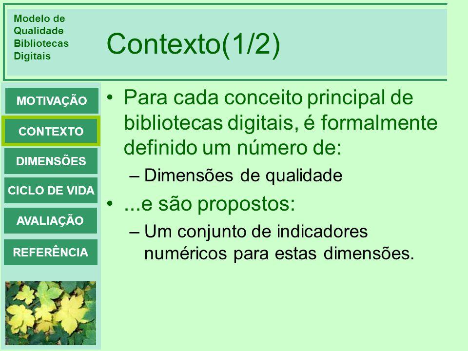Modelo de Qualidade Bibliotecas Digitais DIMENSÕES CONTEXTO MOTIVAÇÃO CICLO DE VIDA AVALIAÇÃO REFERÊNCIA Dimensões >> Serviços – Reusability (2/2) Exemplo: SMComponentLOC Implemeting LOC Reused Total LOC 1Yes-1650 2No100- 3Yes-700 4No200- 5No50- 6No1800- 7No550- 8No250- Total:295023505300 Macro-Reusability= 2/8 = 0.25, Micro-Reusability = 2350/5300 = 0,44