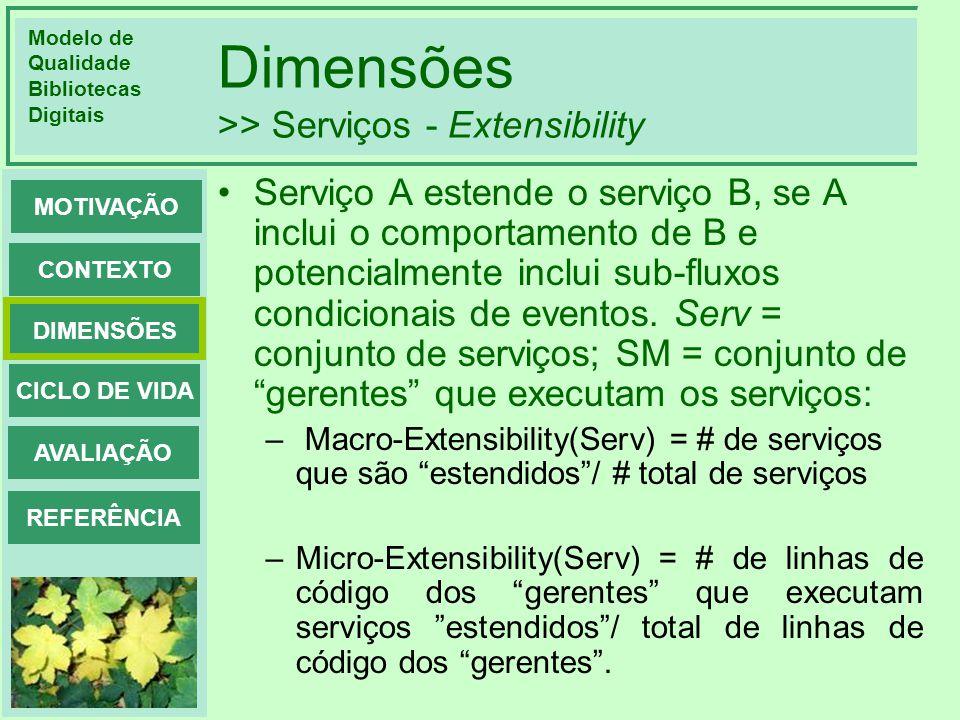 Modelo de Qualidade Bibliotecas Digitais DIMENSÕES CONTEXTO MOTIVAÇÃO CICLO DE VIDA AVALIAÇÃO REFERÊNCIA Dimensões >> Serviços - Extensibility Serviço