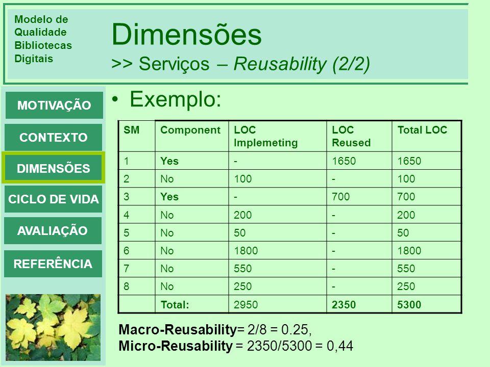 Modelo de Qualidade Bibliotecas Digitais DIMENSÕES CONTEXTO MOTIVAÇÃO CICLO DE VIDA AVALIAÇÃO REFERÊNCIA Dimensões >> Serviços – Reusability (2/2) Exe
