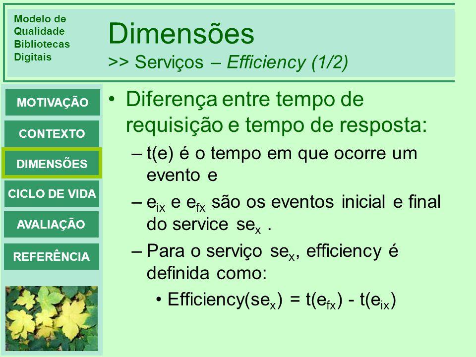 Modelo de Qualidade Bibliotecas Digitais DIMENSÕES CONTEXTO MOTIVAÇÃO CICLO DE VIDA AVALIAÇÃO REFERÊNCIA Dimensões >> Serviços – Efficiency (1/2) Dife
