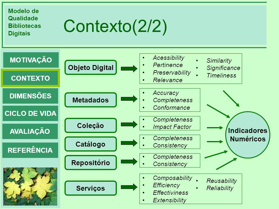 Modelo de Qualidade Bibliotecas Digitais DIMENSÕES CONTEXTO MOTIVAÇÃO CICLO DE VIDA AVALIAÇÃO REFERÊNCIA Contexto(2/2) Catálogo Coleção Objeto Digital
