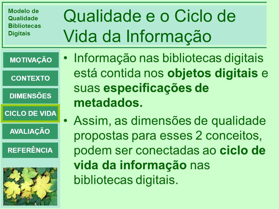Modelo de Qualidade Bibliotecas Digitais DIMENSÕES CONTEXTO MOTIVAÇÃO CICLO DE VIDA AVALIAÇÃO REFERÊNCIA Qualidade e o Ciclo de Vida da Informação Inf