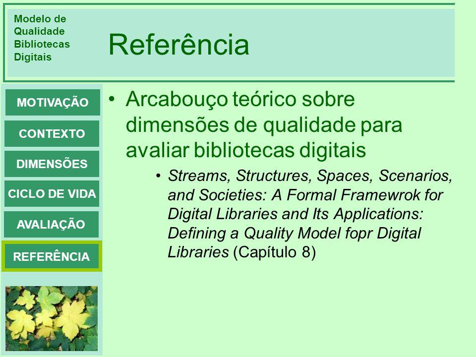 Modelo de Qualidade Bibliotecas Digitais DIMENSÕES CONTEXTO MOTIVAÇÃO CICLO DE VIDA AVALIAÇÃO REFERÊNCIA Referência Arcabouço teórico sobre dimensões