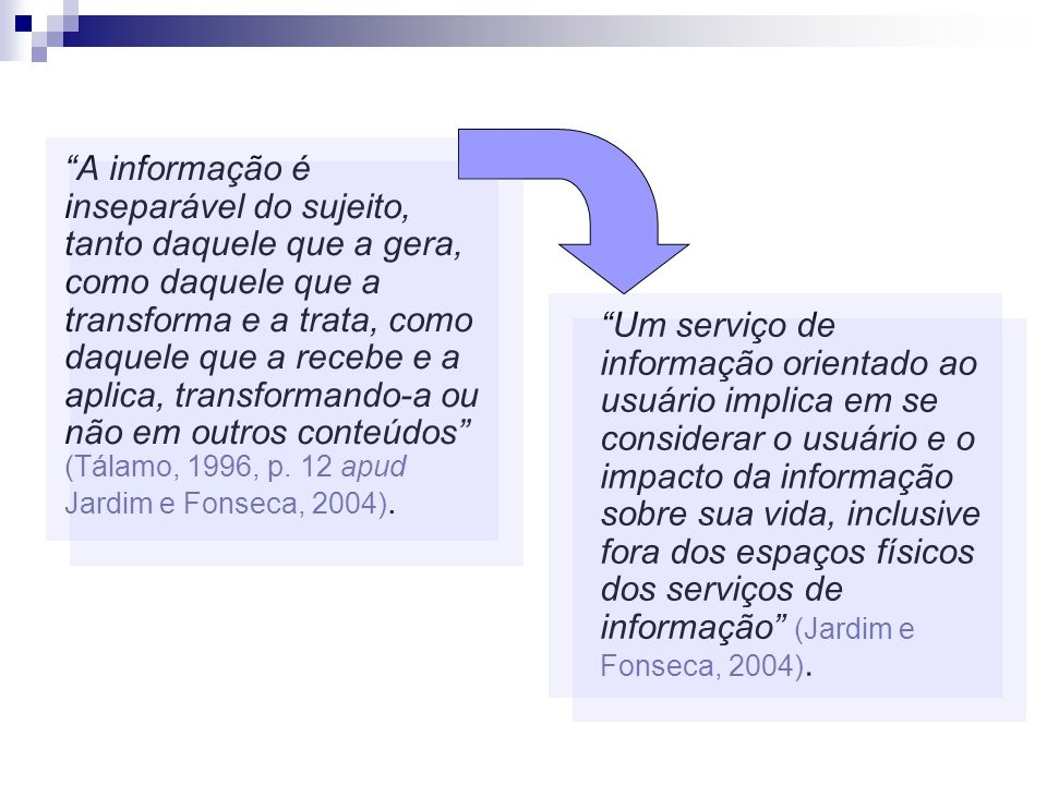 5 - APOIO TEÓRICO PARA OS ESTUDOS DE USUÁRIOS Ação do usuário: procura a biblioteca para atender uma necessidade.