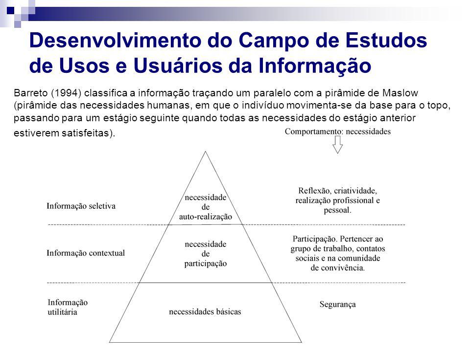 Barreto (1994) classifica a informação traçando um paralelo com a pirâmide de Maslow (pirâmide das necessidades humanas, em que o indivíduo movimenta-