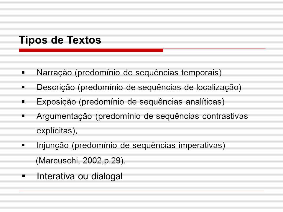 Tipos de Textos Narração (predomínio de sequências temporais) Descrição (predomínio de sequências de localização) Exposição (predomínio de sequências