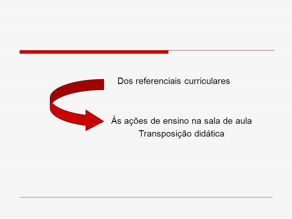 Dos referenciais curriculares Às ações de ensino na sala de aula Transposição didática