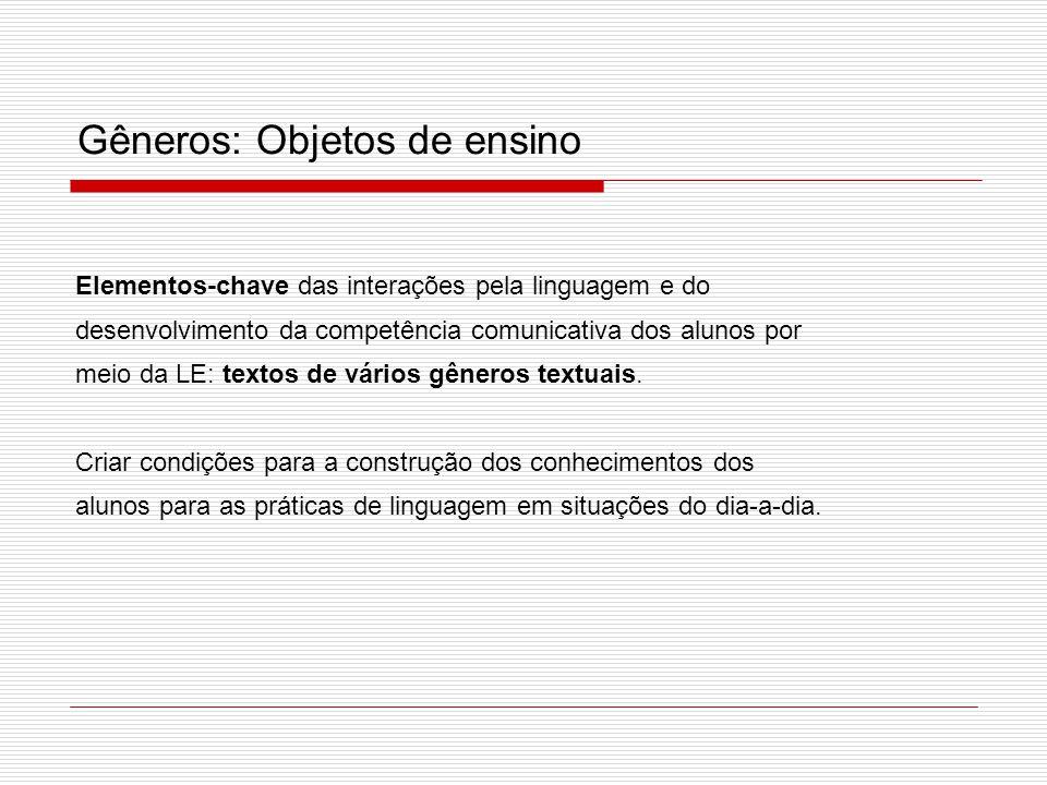 Gêneros: Objetos de ensino Elementos-chave das interações pela linguagem e do desenvolvimento da competência comunicativa dos alunos por meio da LE: t