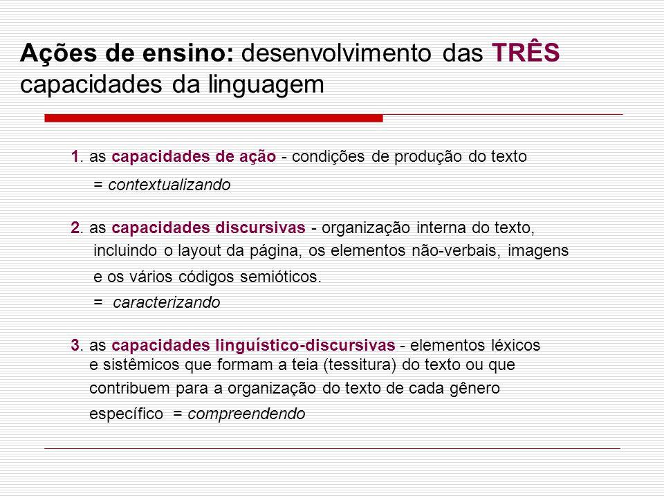 1. as capacidades de ação - condições de produção do texto = contextualizando 2. as capacidades discursivas - organização interna do texto, incluindo