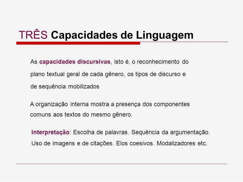 As capacidades discursivas, isto é, o reconhecimento do plano textual geral de cada gênero, os tipos de discurso e de sequência mobilizados A organiza