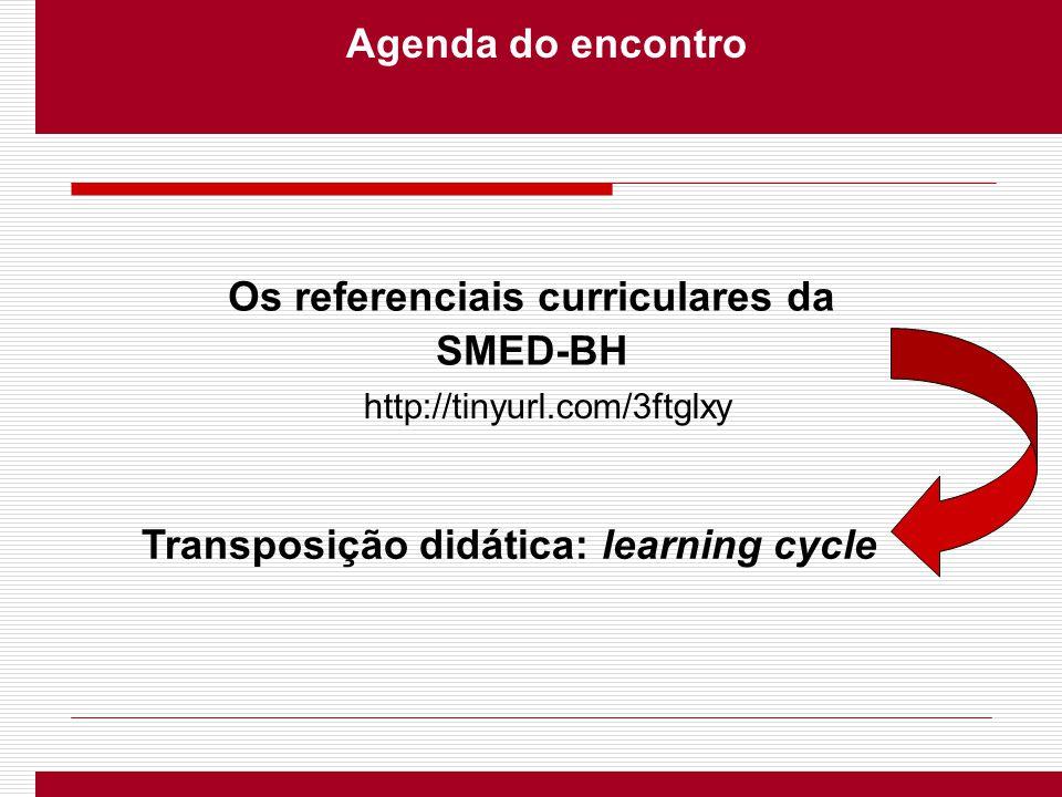 Agenda do encontro Os referenciais curriculares da SMED-BH Transposição didática: learning cycle http://tinyurl.com/3ftglxy