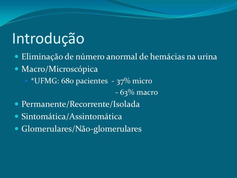 Introdução Eliminação de número anormal de hemácias na urina Macro/Microscópica *UFMG: 680 pacientes - 37% micro - 63% macro Permanente/Recorrente/Isolada Sintomática/Assintomática Glomerulares/Não-glomerulares