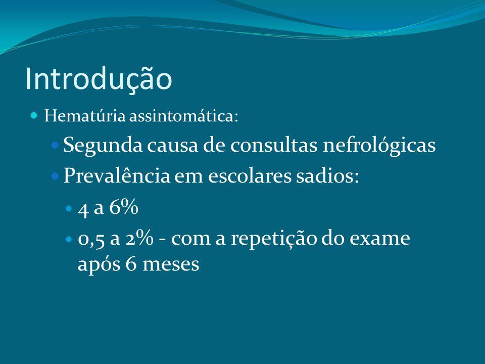 Introdução Hematúria assintomática: Segunda causa de consultas nefrológicas Prevalência em escolares sadios: 4 a 6% 0,5 a 2% - com a repetição do exame após 6 meses