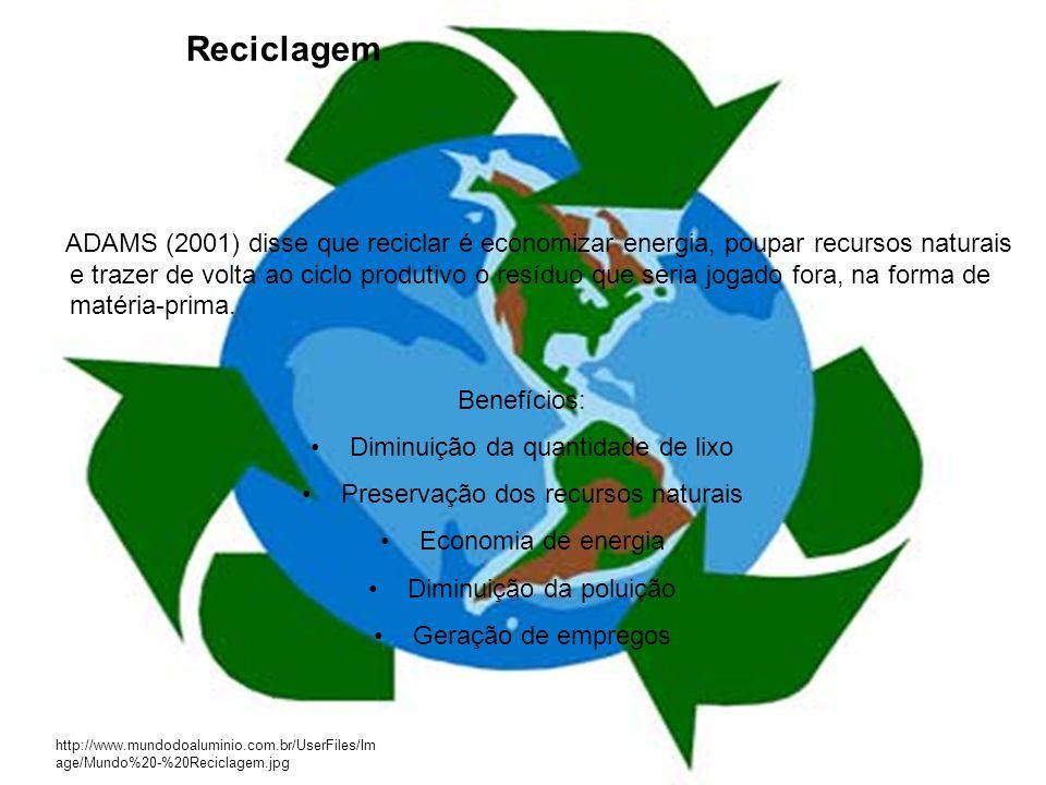 Reciclagem ADAMS (2001) disse que reciclar é economizar energia, poupar recursos naturais e trazer de volta ao ciclo produtivo o resíduo que seria jog