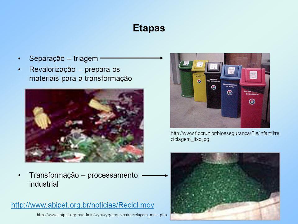 Etapas Separação – triagem Revalorização – prepara os materiais para a transformação Transformação – processamento industrial http://www.fiocruz.br/bi