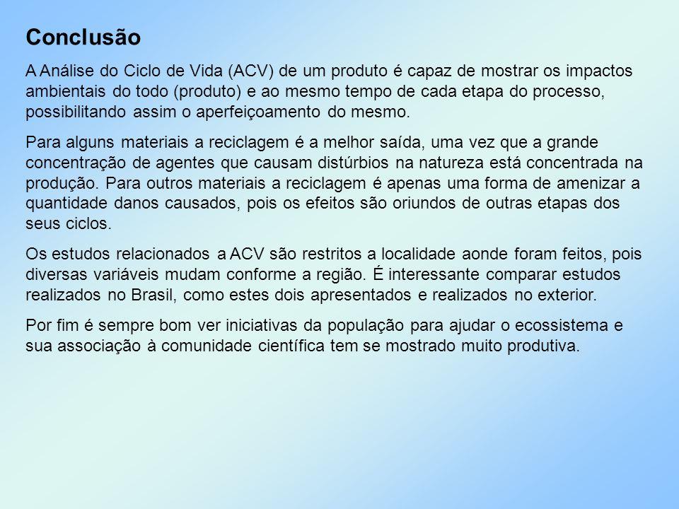 Conclusão A Análise do Ciclo de Vida (ACV) de um produto é capaz de mostrar os impactos ambientais do todo (produto) e ao mesmo tempo de cada etapa do